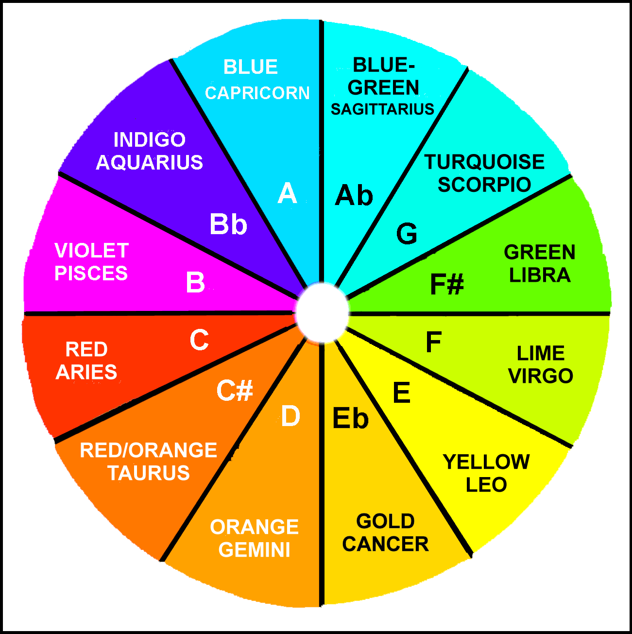 is the color of my energy   28 images   how to read auras